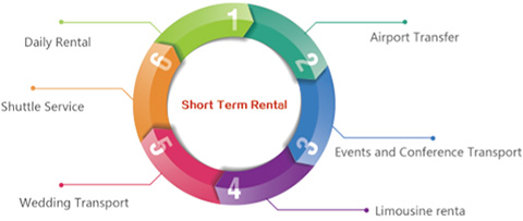 Short Term Rental